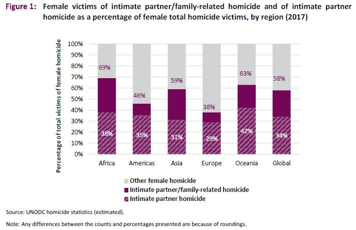 Data_homicide.jpg